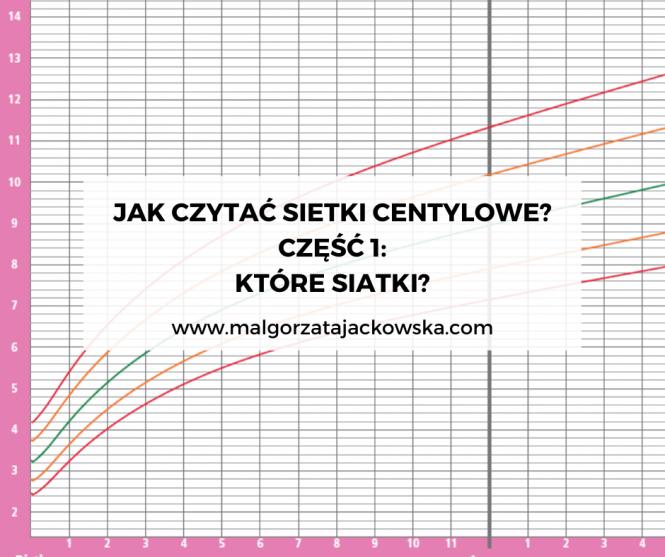 jak czytać siatki centylowe Małgorzata Jackowska