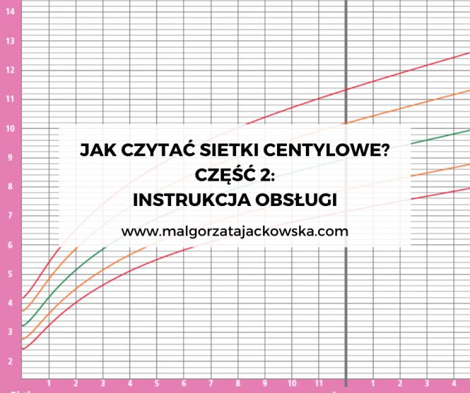jak czytać siatki centylowe instrukcja M Jackowska